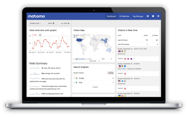 Matomo Analytics؛ برترین جایگزین گوگل آنالتیکز برای تجزیه و تحلیل بازدیدهای سایت 23